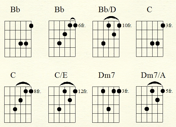 Walking on the moon guitar chords
