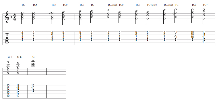Funky Minor Chords Lesson