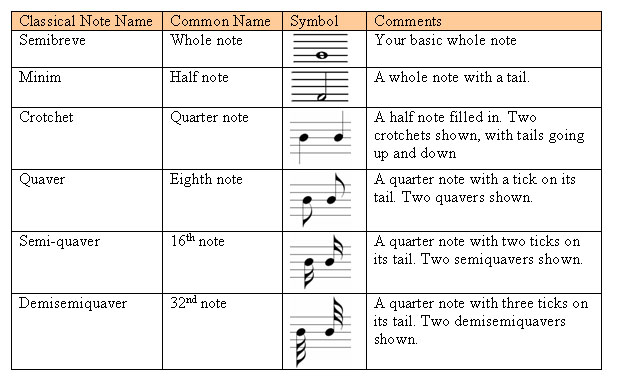 Image:Tabs_And_Music_Notation2-14.jpg