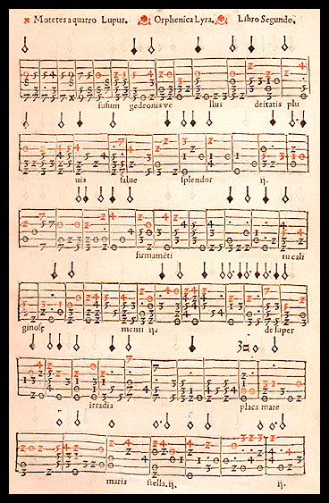 Image:Tabs_And_Music_Notation2-1.jpg
