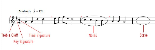 Image:Tabs_And_Music_Notation2-2.jpg