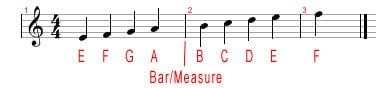 Image:Tabs_And_Music_Notation2-5.jpg