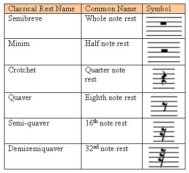 Image:Tabs_And_Music_Notation2-15.jpg