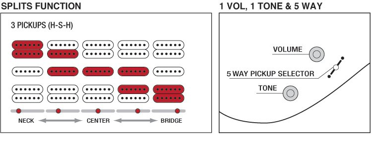 Single Coil Pickup Wiring Also 1 Single Coil Pickup Wiring Diagram On