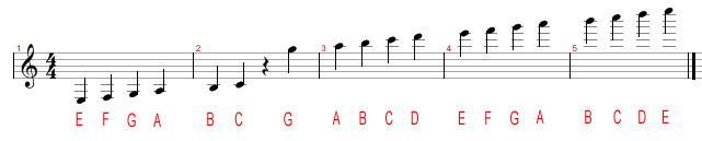 Image:Tabs_And_Music_Notation2-6.jpg