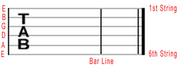 Image: Tabs_And_Music_Notation1.jpg