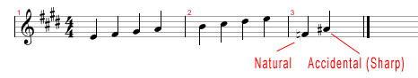 Image:Tabs_And_Music_Notation2-12.jpg