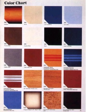 The available colors for Stratocasters in the 1970s